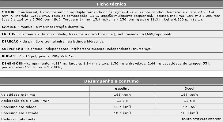 ford apresenta focus 1 6 16v sigma nas vers u00f5es gl e glx a